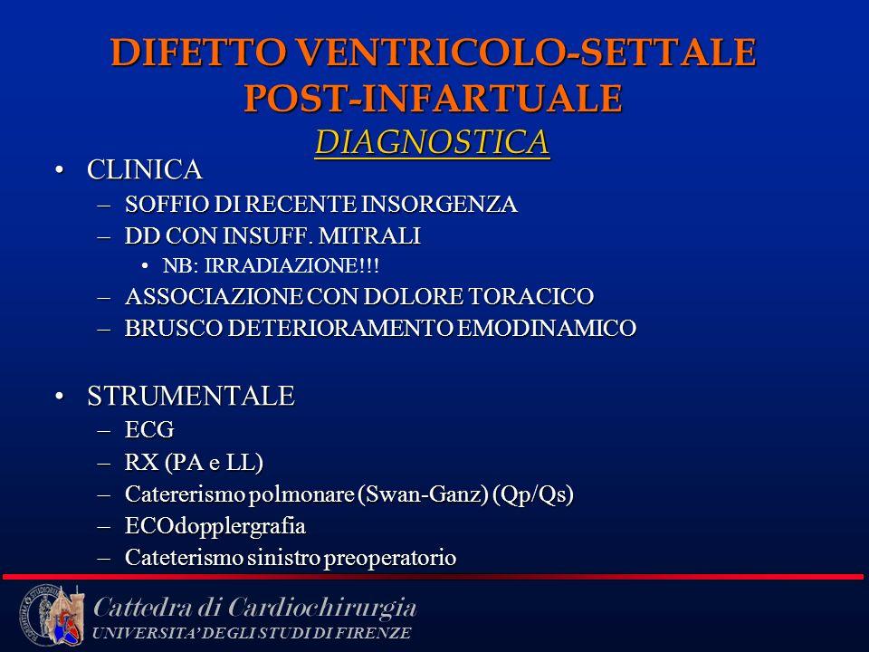 DIFETTO VENTRICOLO-SETTALE POST-INFARTUALE DIAGNOSTICA