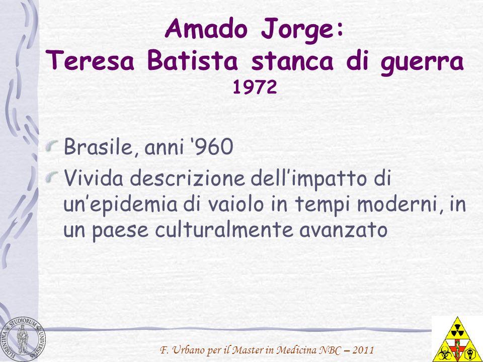 Amado Jorge: Teresa Batista stanca di guerra 1972