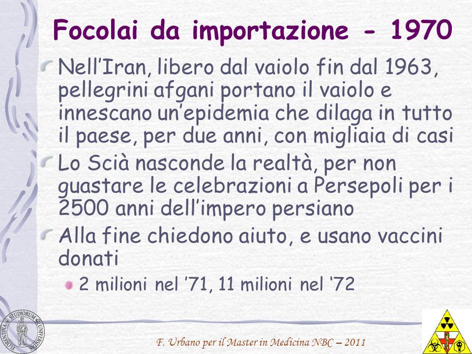 Focolai da importazione - 1970