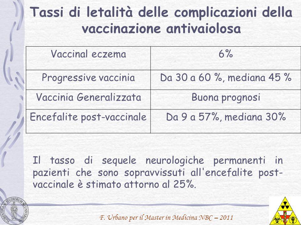 Tassi di letalità delle complicazioni della vaccinazione antivaiolosa