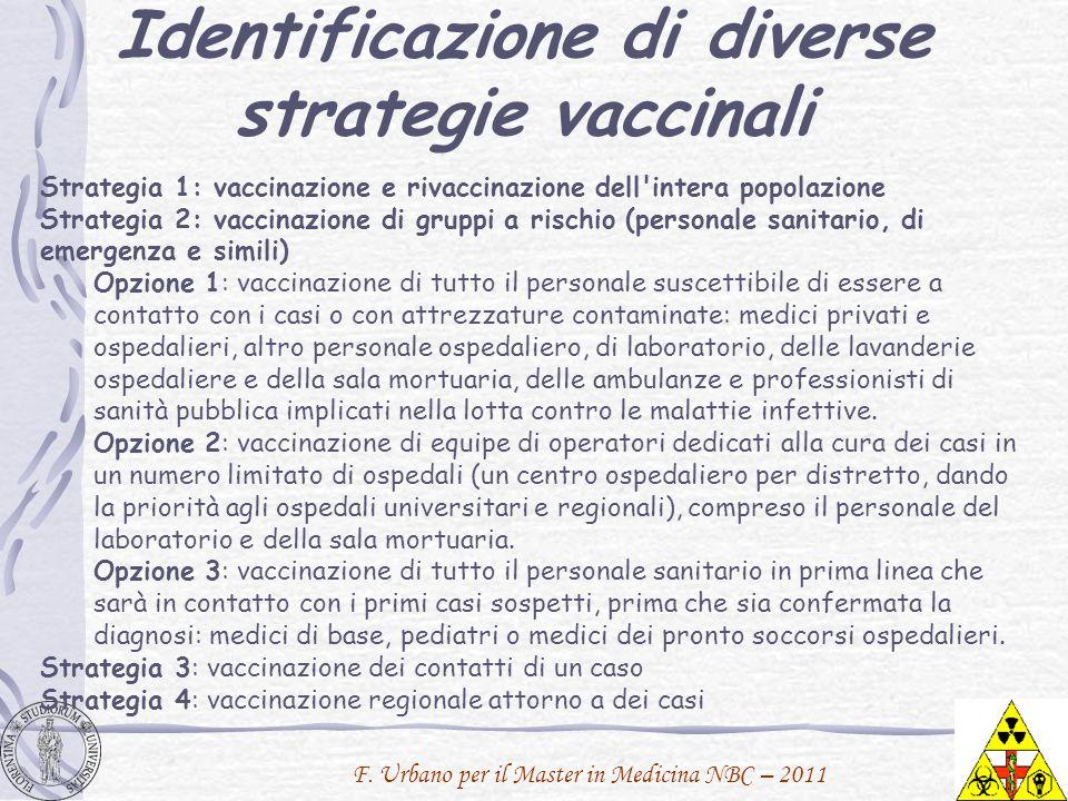 Identificazione di diverse strategie vaccinali
