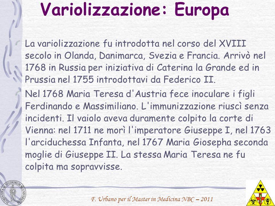 Variolizzazione: Europa