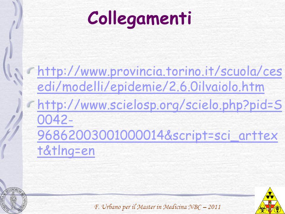 Collegamenti http://www.provincia.torino.it/scuola/cesedi/modelli/epidemie/2.6.0ilvaiolo.htm.