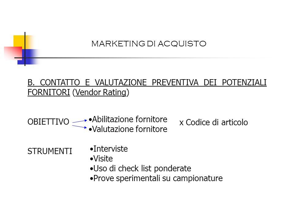MARKETING DI ACQUISTOB. CONTATTO E VALUTAZIONE PREVENTIVA DEI POTENZIALI FORNITORI (Vendor Rating) OBIETTIVO.