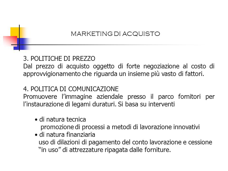 MARKETING DI ACQUISTO 3. POLITICHE DI PREZZO.