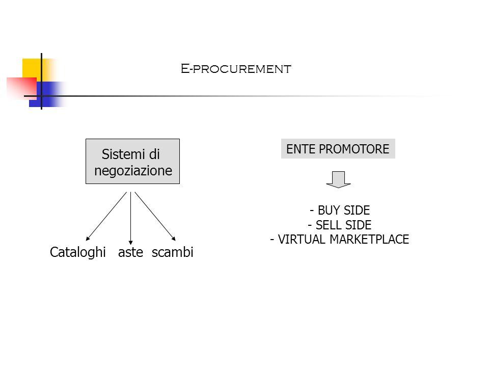 E-procurement Sistemi di negoziazione Cataloghi aste scambi