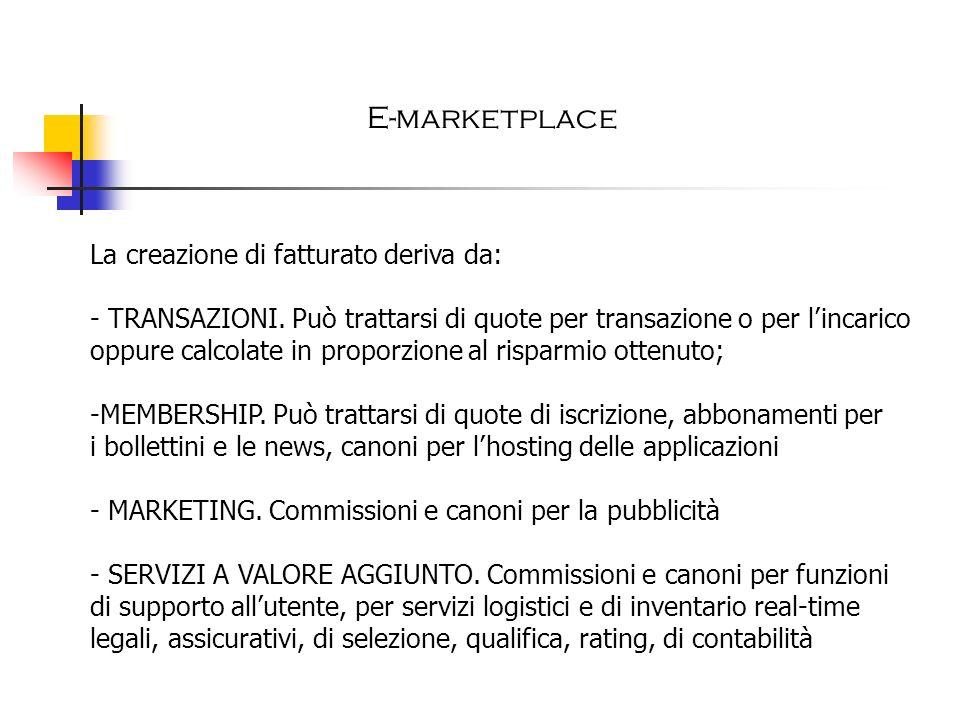 E-marketplace La creazione di fatturato deriva da: