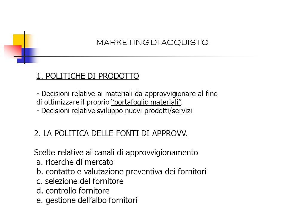 2. LA POLITICA DELLE FONTI DI APPROVV.