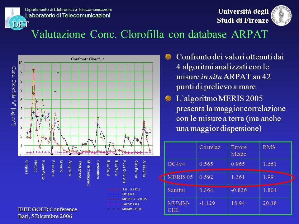 Valutazione Conc. Clorofilla con database ARPAT