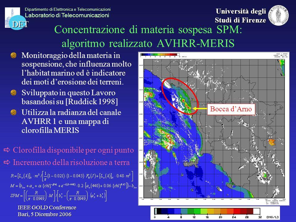 Concentrazione di materia sospesa SPM: algoritmo realizzato AVHRR-MERIS