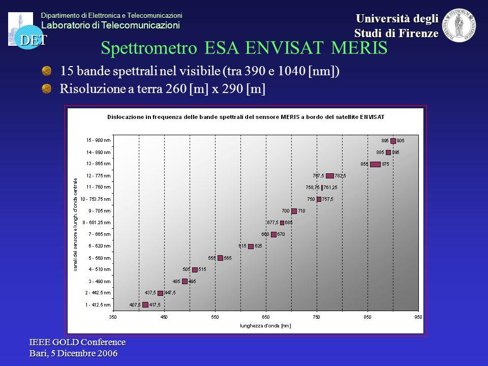 Spettrometro ESA ENVISAT MERIS