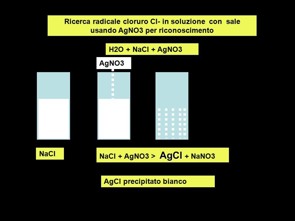 Ricerca radicale cloruro Cl- in soluzione con sale usando AgNO3 per riconoscimento