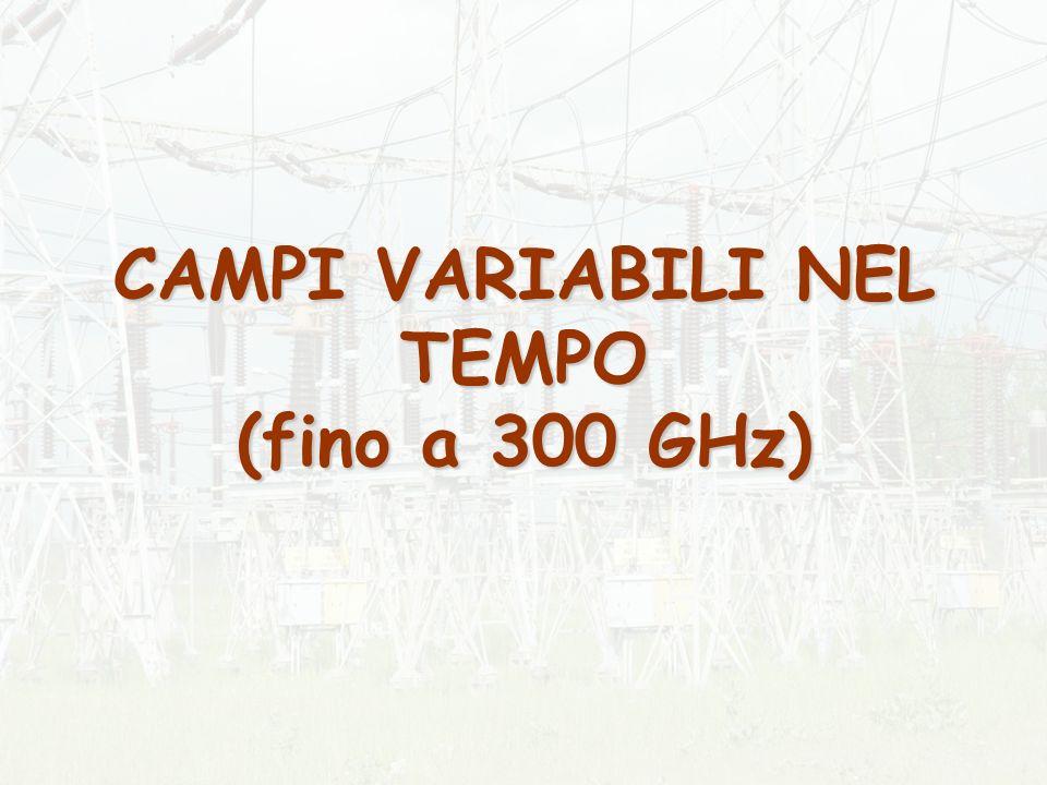 CAMPI VARIABILI NEL TEMPO (fino a 300 GHz)