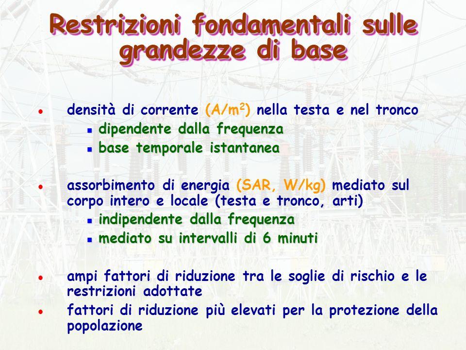 Restrizioni fondamentali sulle grandezze di base