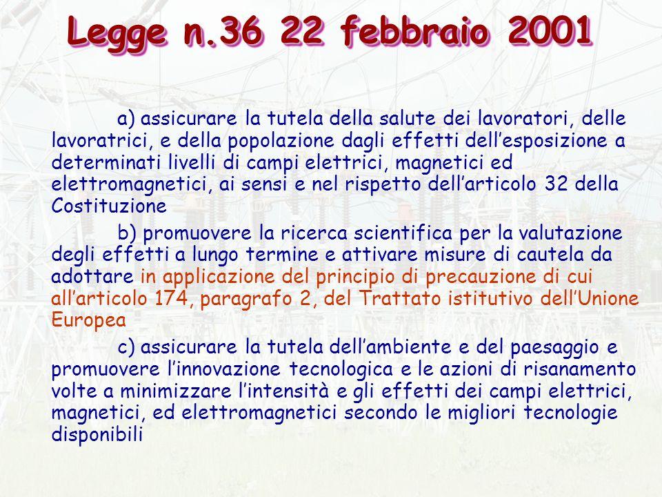 Legge n.36 22 febbraio 2001