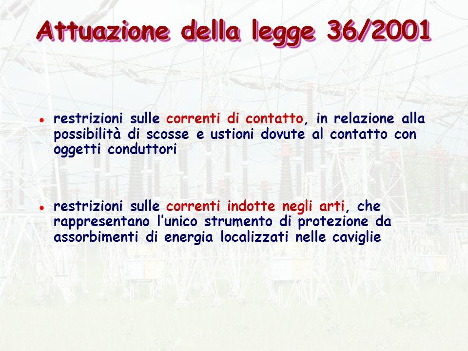 Attuazione della legge 36/2001