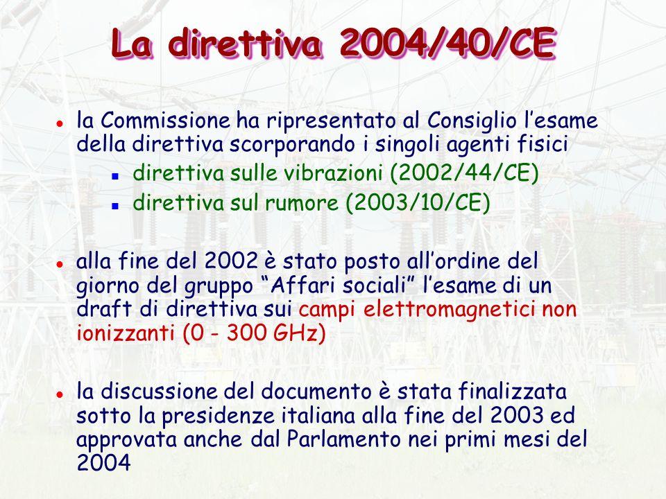 La direttiva 2004/40/CE la Commissione ha ripresentato al Consiglio l'esame della direttiva scorporando i singoli agenti fisici.