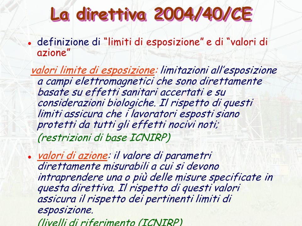 La direttiva 2004/40/CE definizione di limiti di esposizione e di valori di azione