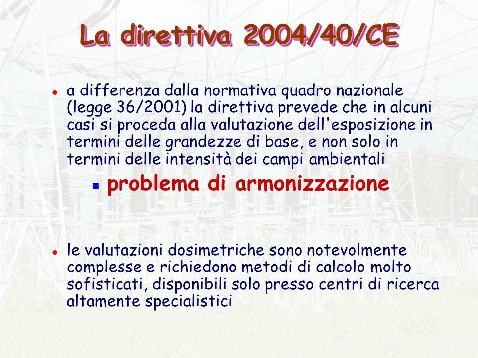 La direttiva 2004/40/CE problema di armonizzazione