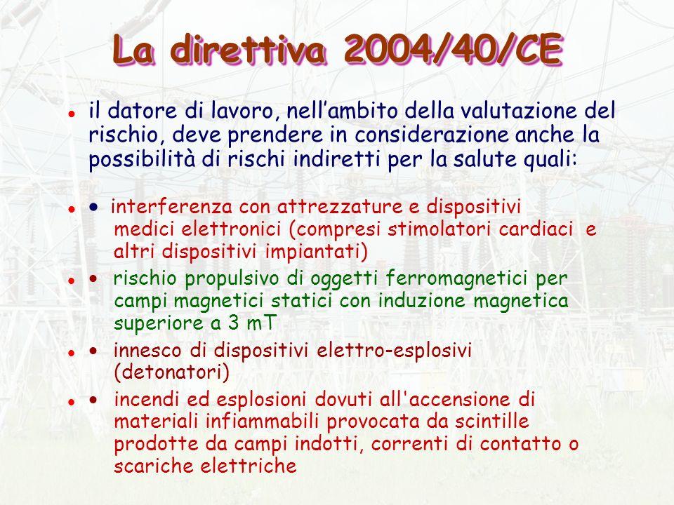 La direttiva 2004/40/CE