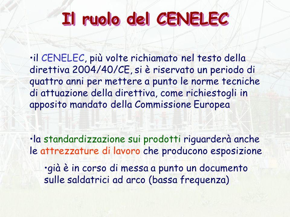 Il ruolo del CENELEC