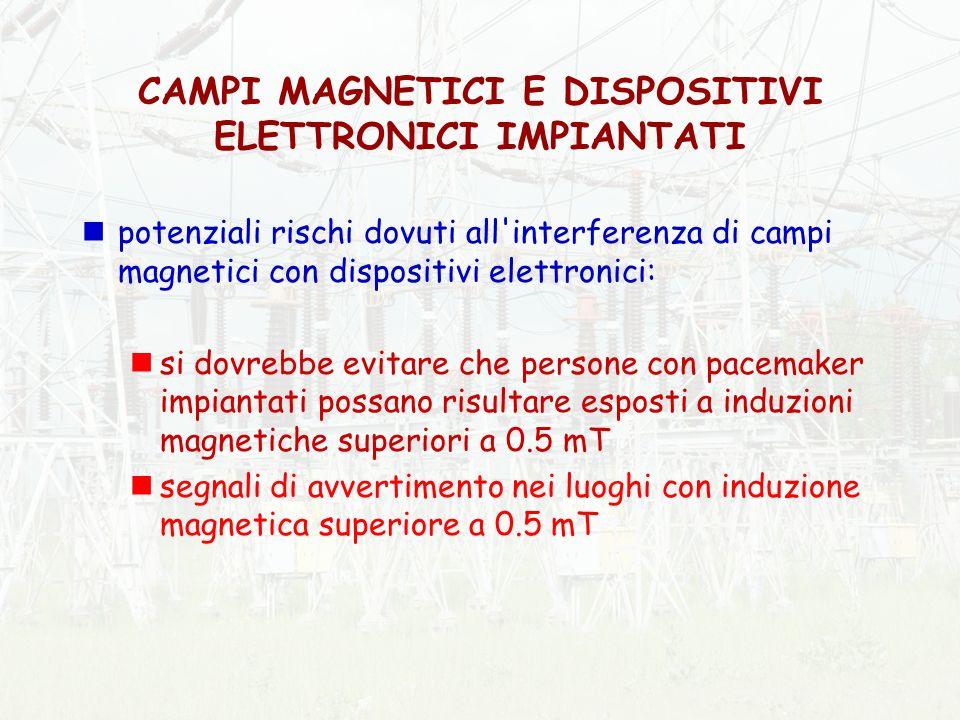 CAMPI MAGNETICI E DISPOSITIVI ELETTRONICI IMPIANTATI