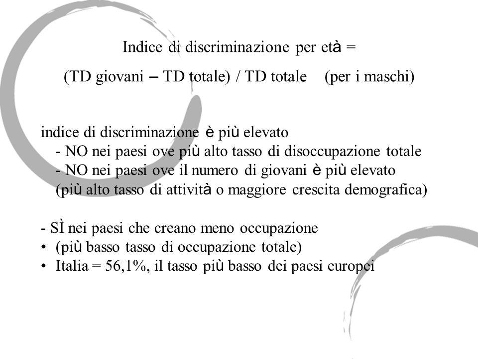 indice di discriminazione è più elevato