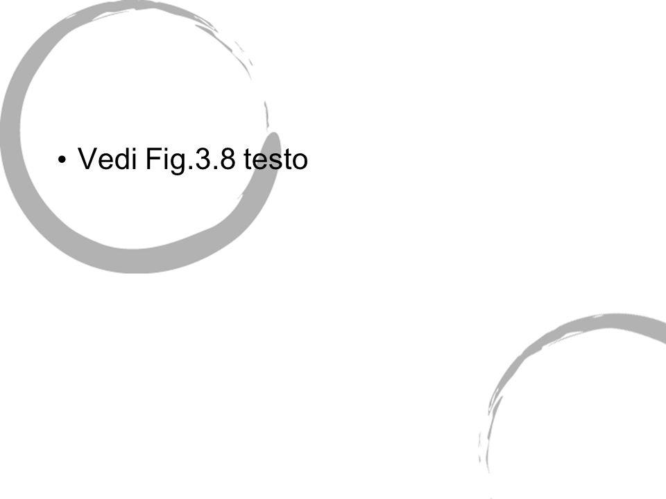 Vedi Fig.3.8 testo
