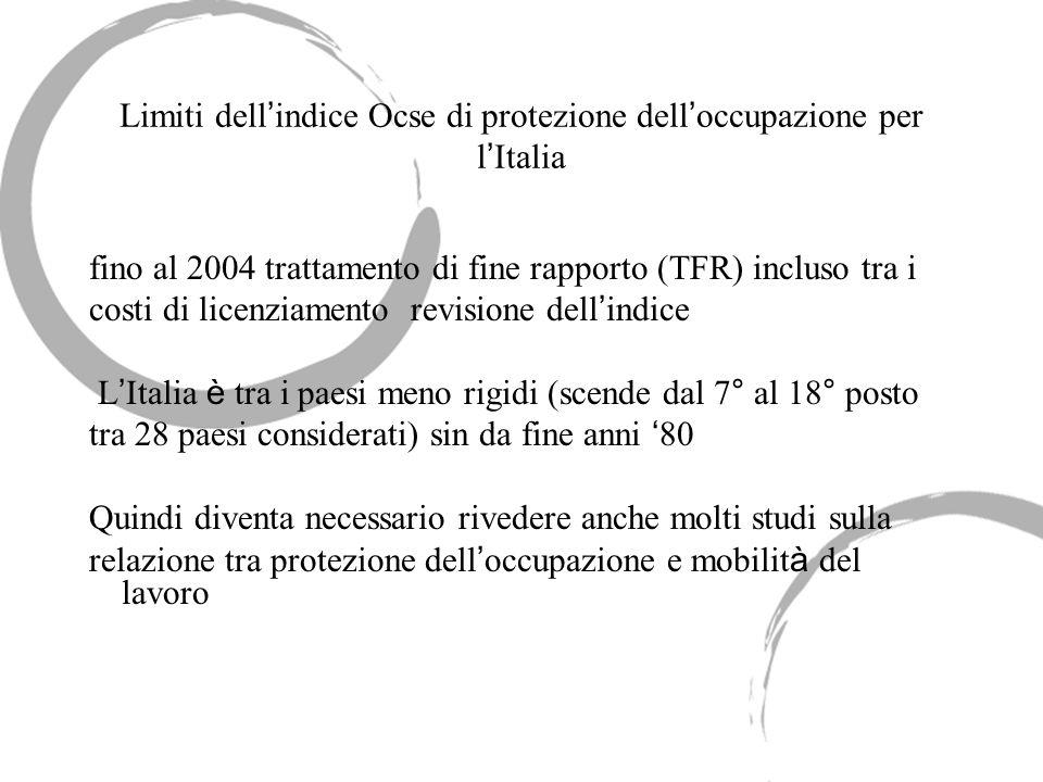 Limiti dell'indice Ocse di protezione dell'occupazione per l'Italia