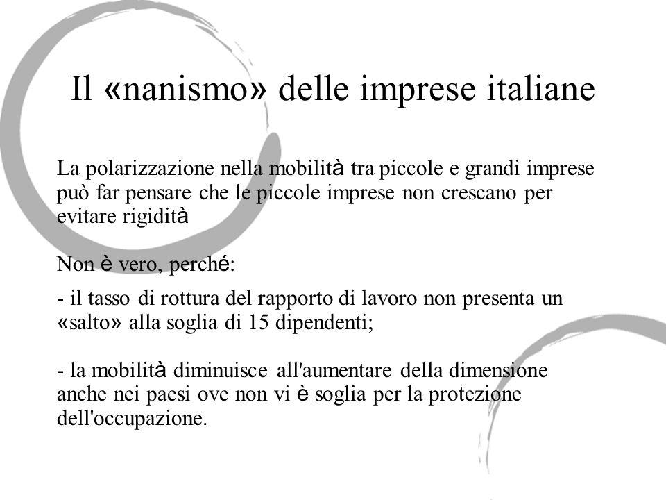 Il «nanismo» delle imprese italiane