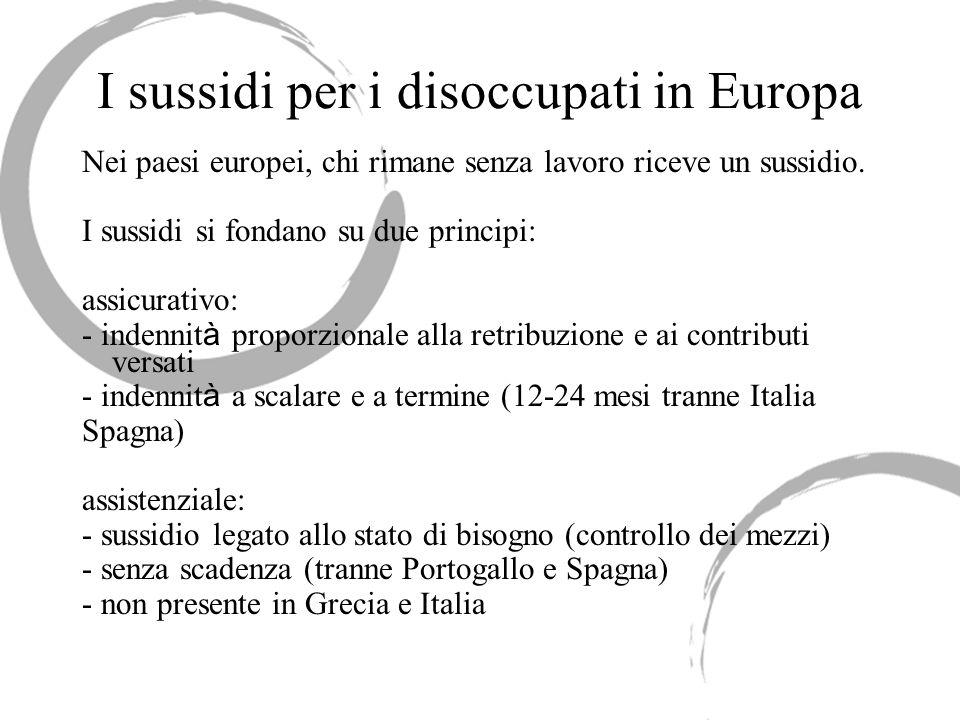 I sussidi per i disoccupati in Europa