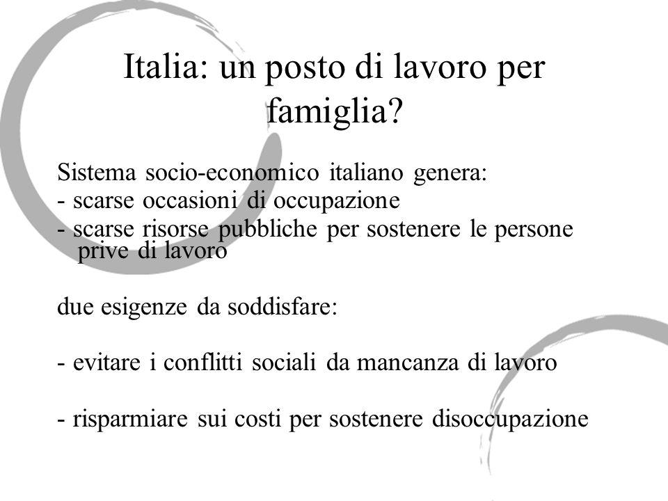 Italia: un posto di lavoro per famiglia