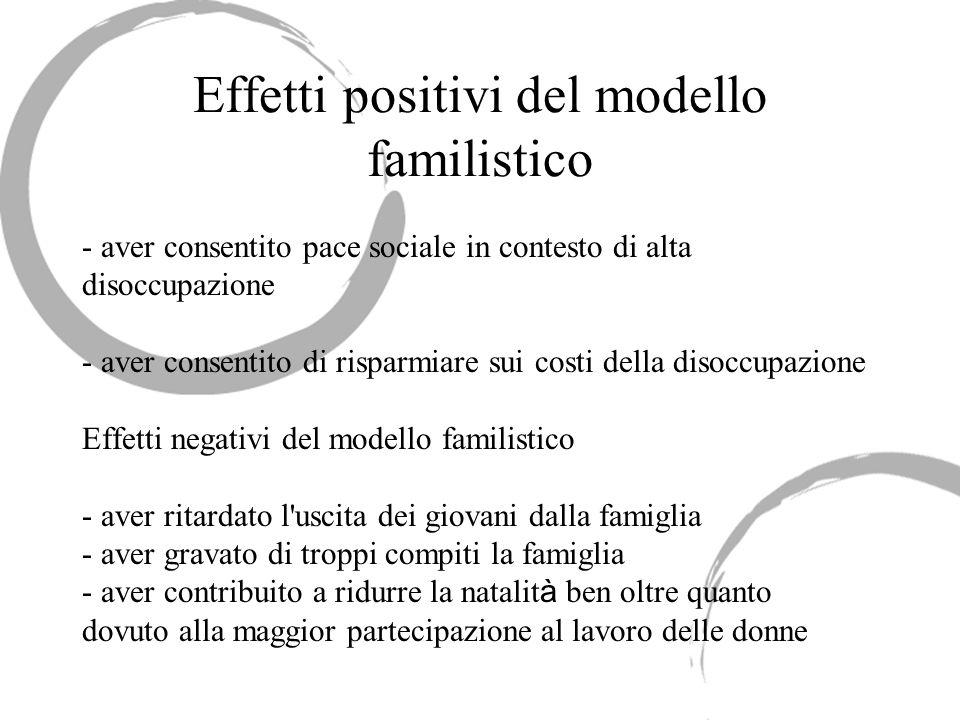 Effetti positivi del modello familistico