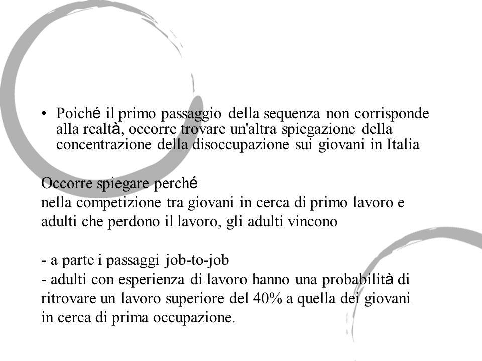 Poiché il primo passaggio della sequenza non corrisponde alla realtà, occorre trovare un altra spiegazione della concentrazione della disoccupazione sui giovani in Italia