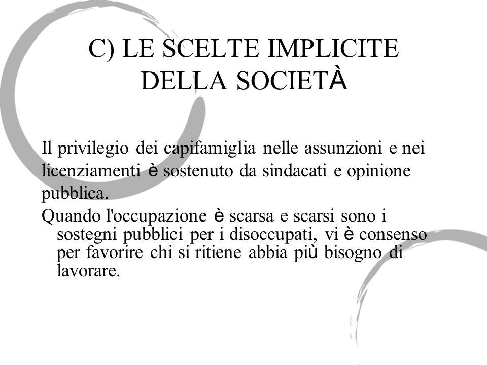 C) LE SCELTE IMPLICITE DELLA SOCIETÀ