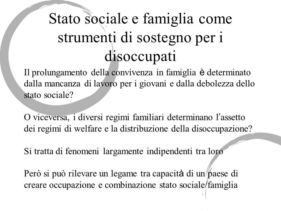 Stato sociale e famiglia come strumenti di sostegno per i disoccupati