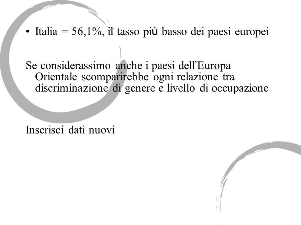 Italia = 56,1%, il tasso più basso dei paesi europei
