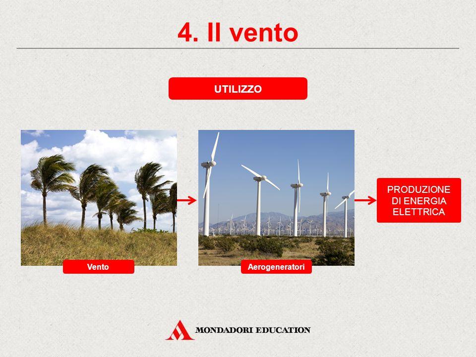 4. Il vento UTILIZZO PRODUZIONE DI ENERGIA ELETTRICA * Vento