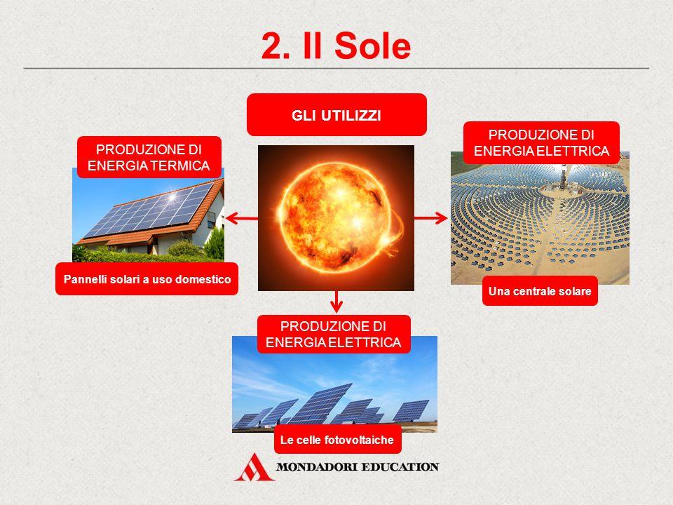 Pannelli solari a uso domestico Le celle fotovoltaiche