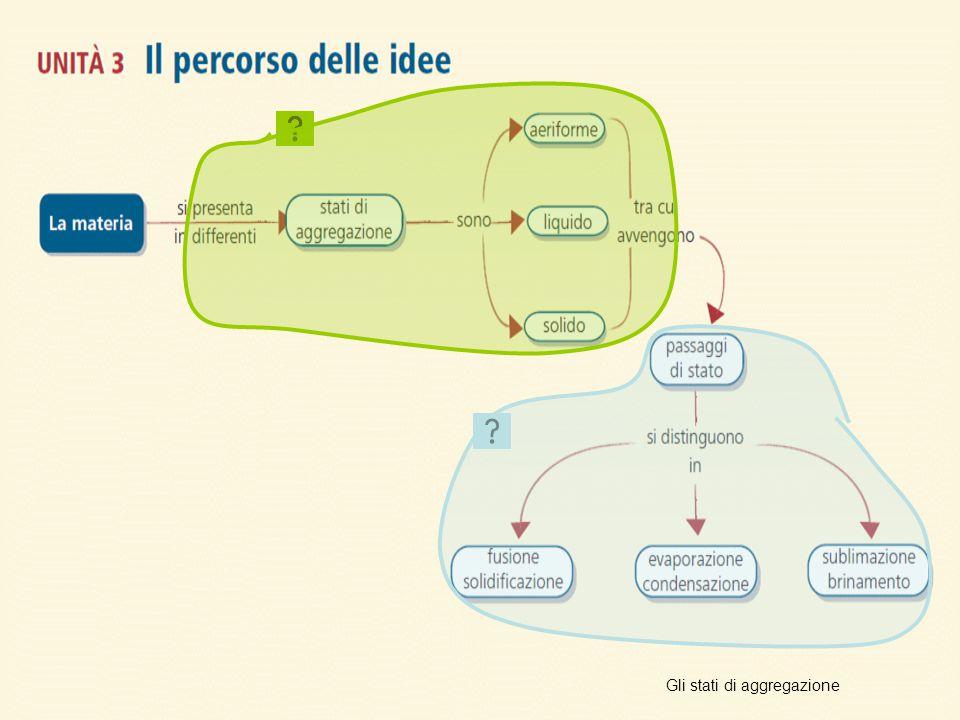 Unità 3 Il percorso delle idee