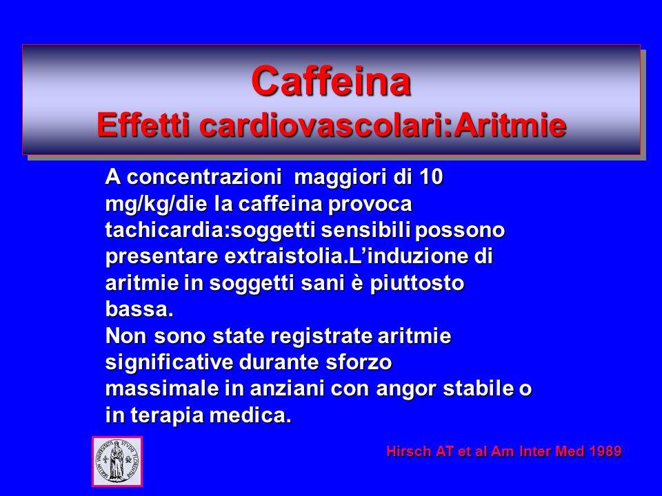 Caffeina Effetti cardiovascolari:Aritmie