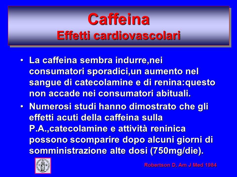 Caffeina Effetti cardiovascolari