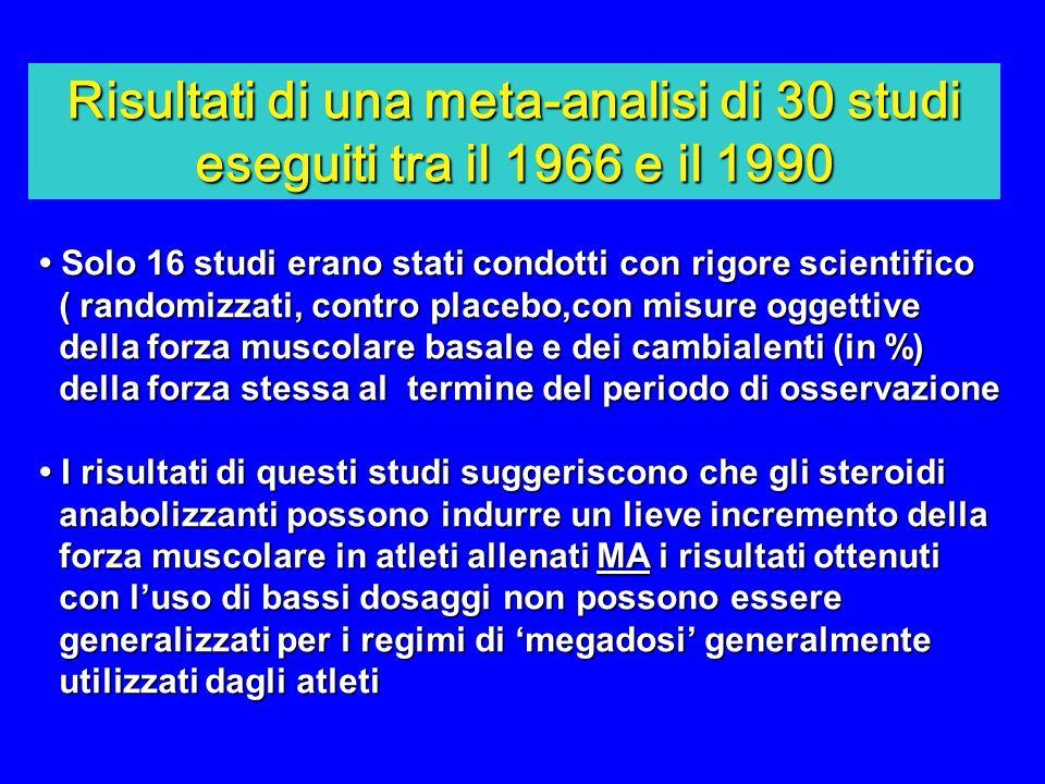 Risultati di una meta-analisi di 30 studi eseguiti tra il 1966 e il 1990