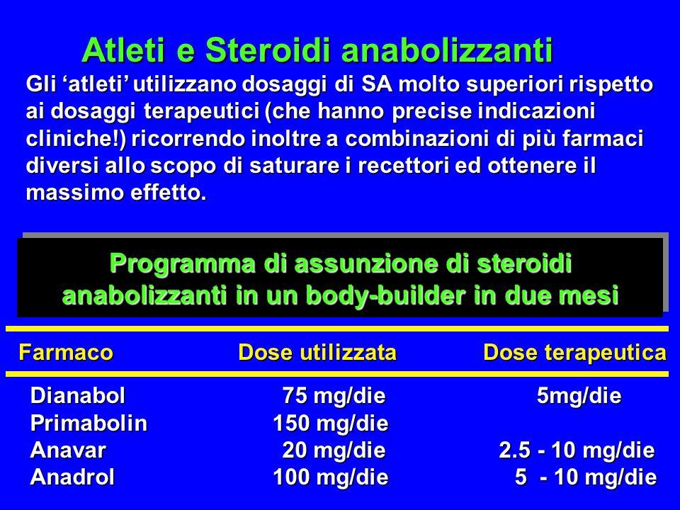 Atleti e Steroidi anabolizzanti