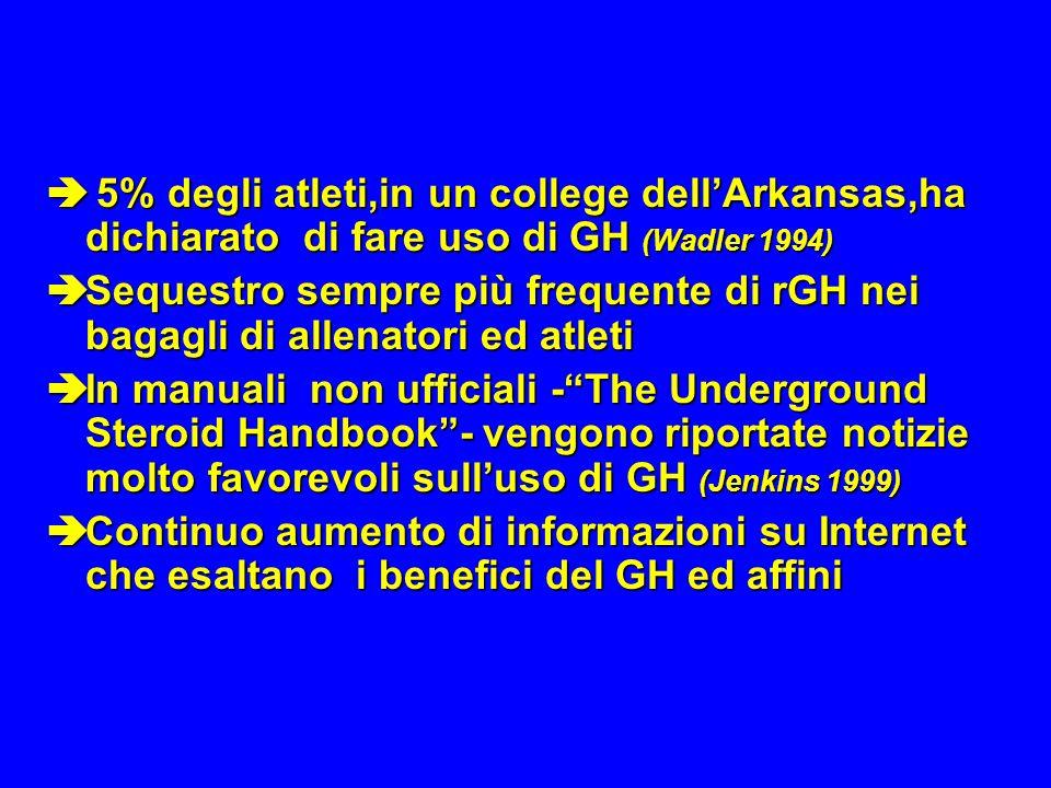 5% degli atleti,in un college dell'Arkansas,ha dichiarato di fare uso di GH (Wadler 1994)