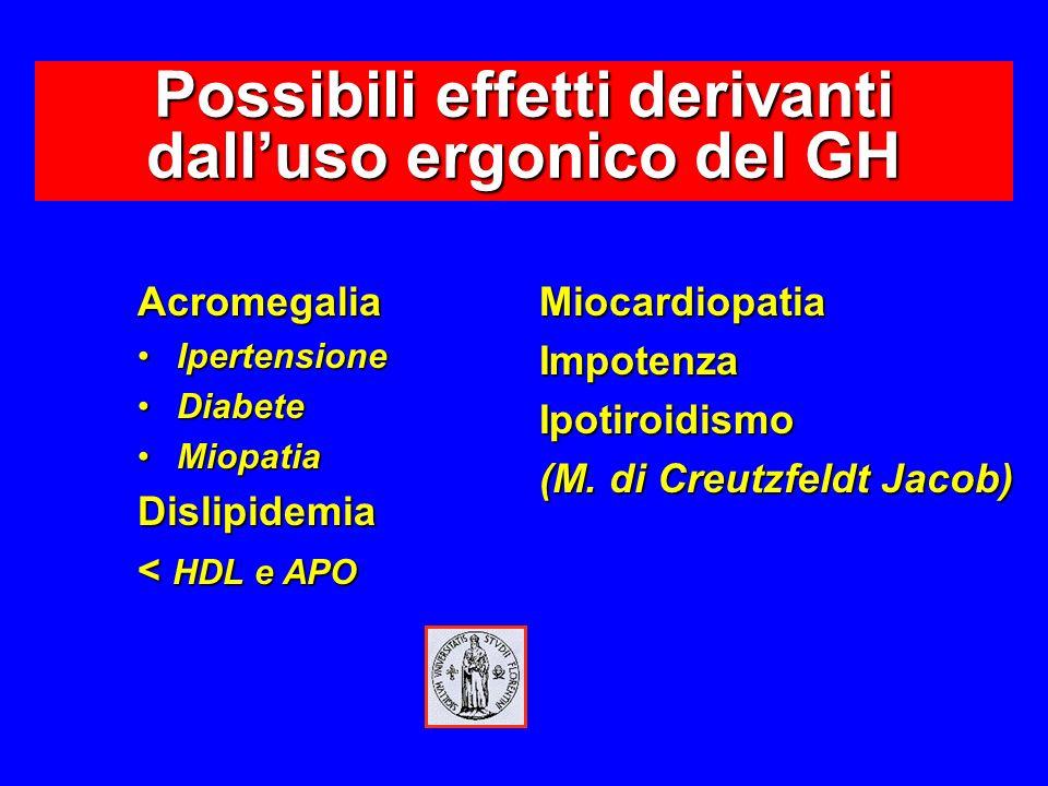 Possibili effetti derivanti dall'uso ergonico del GH