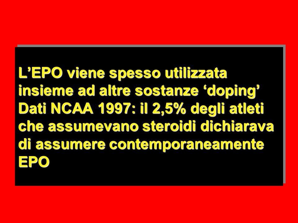 L'EPO viene spesso utilizzata insieme ad altre sostanze 'doping' Dati NCAA 1997: il 2,5% degli atleti che assumevano steroidi dichiarava di assumere contemporaneamente EPO