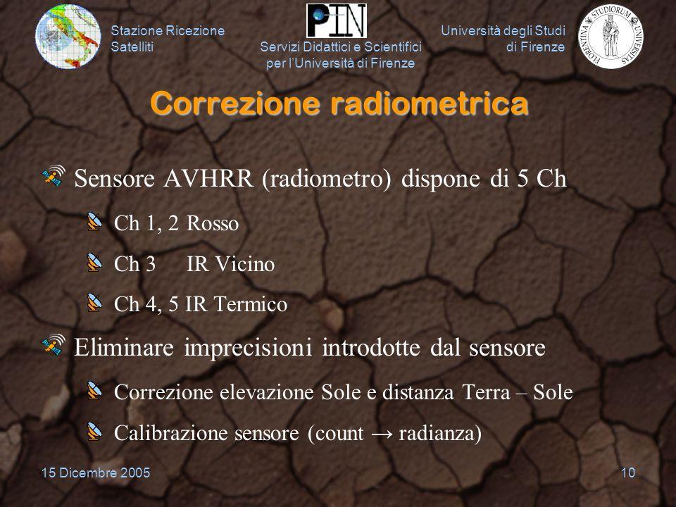 Correzione radiometrica