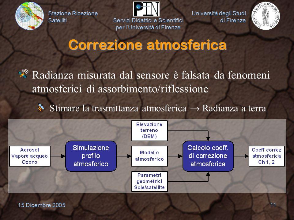 Correzione atmosferica