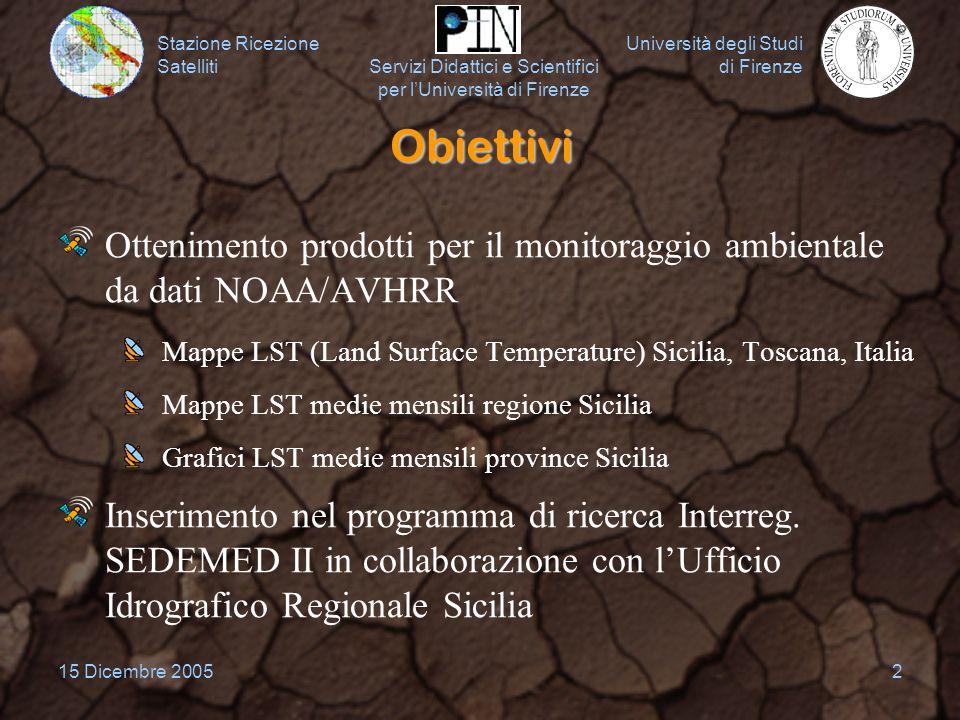 Obiettivi Ottenimento prodotti per il monitoraggio ambientale da dati NOAA/AVHRR. Mappe LST (Land Surface Temperature) Sicilia, Toscana, Italia.